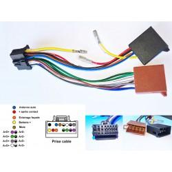 Câble adaptateur faisceau...
